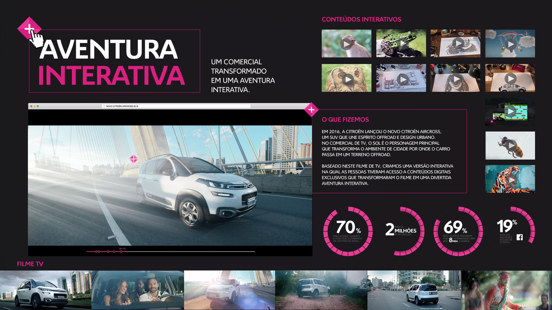Board_Clicavel_Portugues